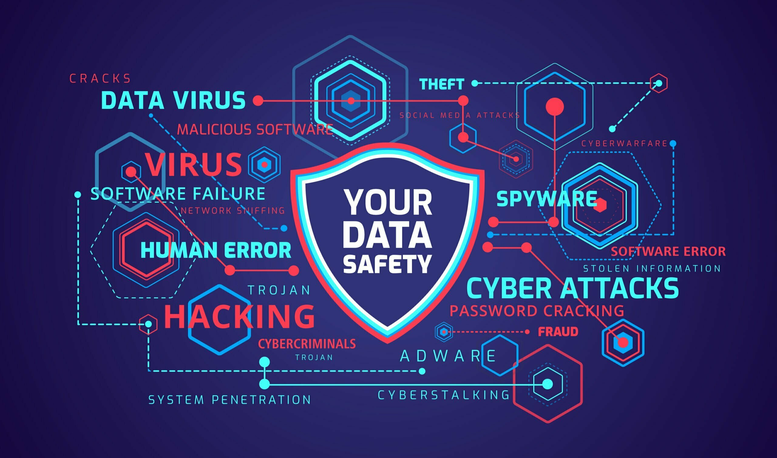 Six steps to take before you look for Cyber Insurance
